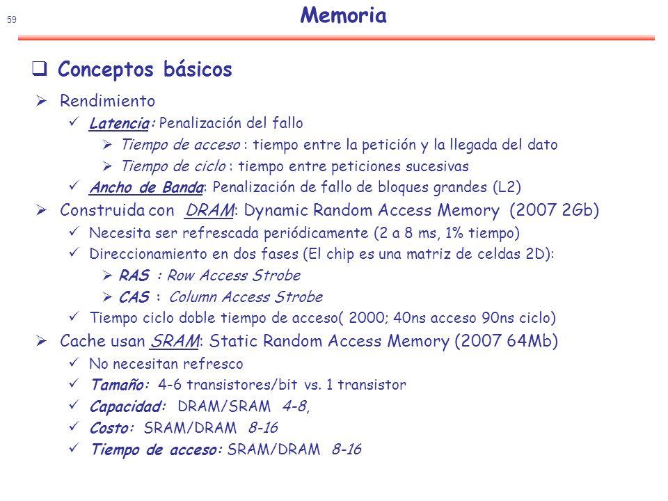 60 Memoria principal Aumentar el ancho de banda con memoria Aumento del ancho de banda en la transferencia de un bloque manteniendo la misma latencia - DRAM: 1 ciclo en enviar la dirección, 10 ciclos en el acceso y 1 ciclo en el envío del dato, tamaño de palabra 32bits.