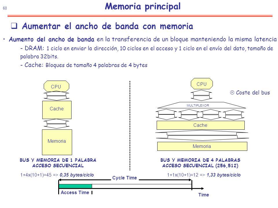 61 Memoria principal Aumentar el ancho de banda con memoria ANCHURA DE BUS DE 1 PALABRA ANCHURA DE MEMORIA DE 4 PALABRAS ACCESO SOLAPADO A LOS MÓDULOS 1+(10+4)x1=15 => 1 byte/ciclo Muy buena relación coste/rendimiento CPU M0 Cache M1M2M3 ENTRELAZAMIENTO Orden alto Orden bajo Aumento del ancho de banda en la transferencia de un bloque manteniendo la misma latencia - DRAM: 1 ciclo en enviar la dirección, 10 ciclos en el acceso y 1 ciclo en el envío del dato, tamaño de palabra 32bits.