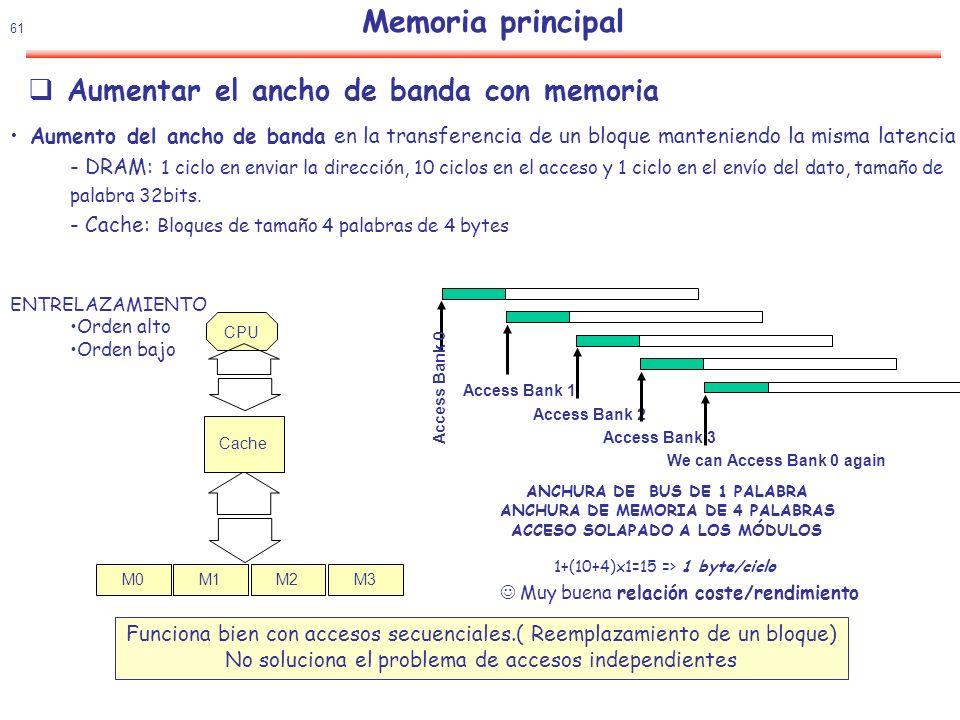 62 Memoria principal Aumentar el ancho de banda con memoria Distribución de direcciones con entrelazamiento de orden bajo 0 4 8 12 1 5 9 13 2 6 10 14 3 7 11 15 Banco 0Banco 1Banco 2Banco 3 Accesos independientes a cada banco ( caches que no bloquean ) Cada banco necesita interfase con el sistema.