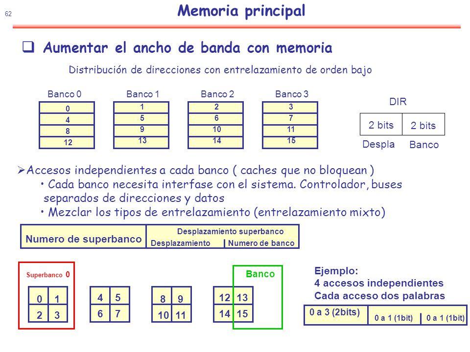 63 Visión global Alpha 21064 CACHE de primer nivel L1 Tamaño: 8 KB datos y 8 KB de instrucciones (solo lectura) Tamaño del bloque: 32 bytes (4 palabras de 64 bits) Número de bloques: 256 1.