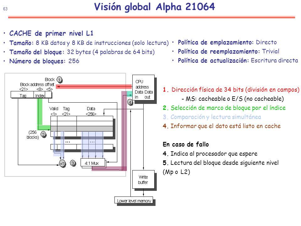 64 Visión global Alpha 21064 División de memorias cache TLB asociativo Solapamiento de comparación y la lectura Solapamiento de escrituras consecutivas Prebúsqueda hw de instrucciones (1 bloque) Buffer de escritura de 4 bloques 2 MB L2 de cache de emplazamiento directo con cache víctima de 1 bloque 256 bit a memoria