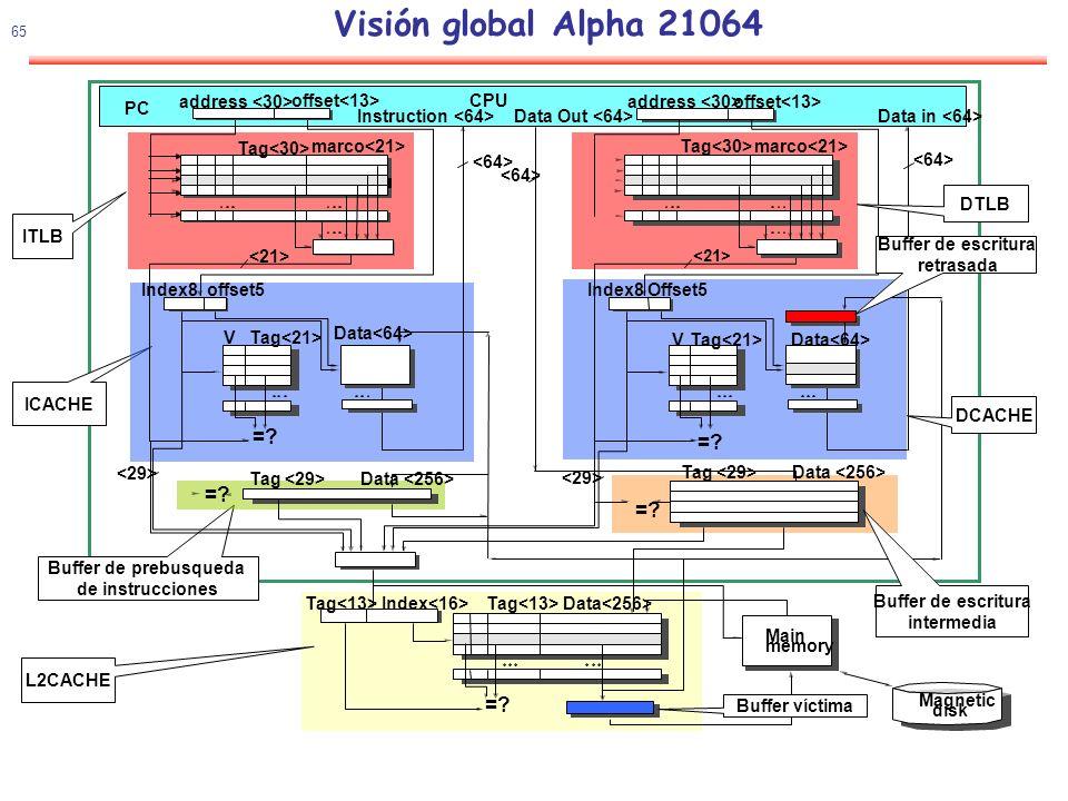 66 Visión global Alpha 21064 Data =.