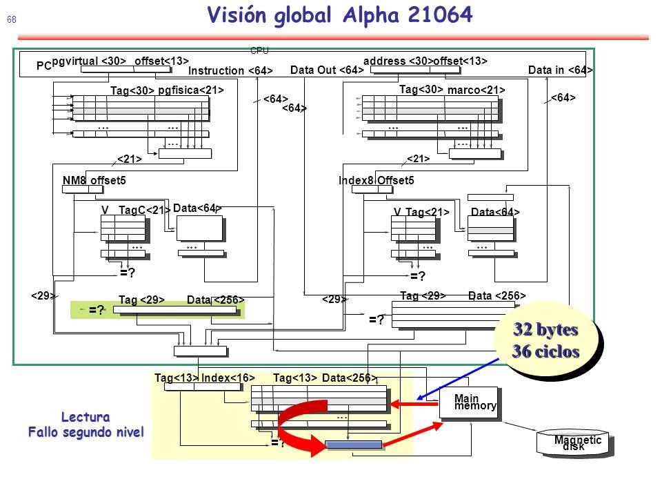 69 Visión global Alpha 21064 Siempre se escribe en 2º nivel Acierto nivel 2:Se sobreescribe Fallo nivel 2 Preferencia a la lectura