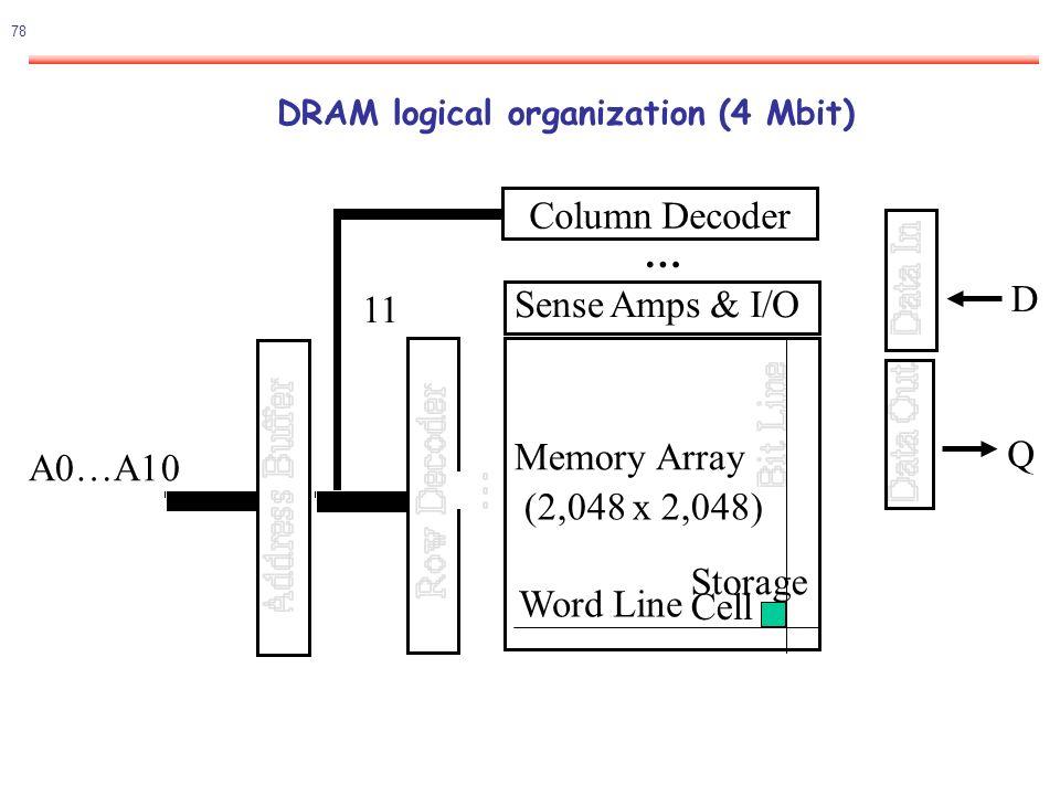 79 DRAM Rendimiento 1.Fast Page mode oAñade señales de timing para permitir repetir los accesos al row buffer sin un nuevo acceso al array de almacenamiento.