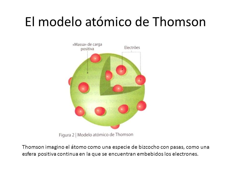El modelo atómico de Thomson Thomson imagino el átomo como una especie de bizcocho con pasas, como una esfera positiva continua en la que se encuentra