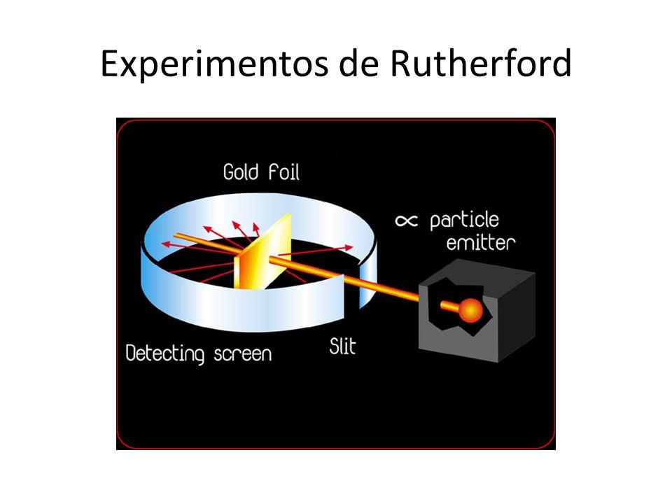 Experimentos de Rutherford