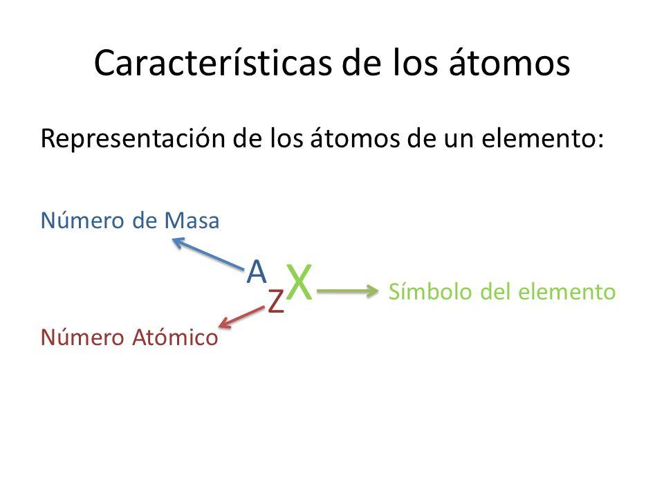 Características de los átomos Representación de los átomos de un elemento: Número de Masa A Z X Símbolo del elemento Número Atómico