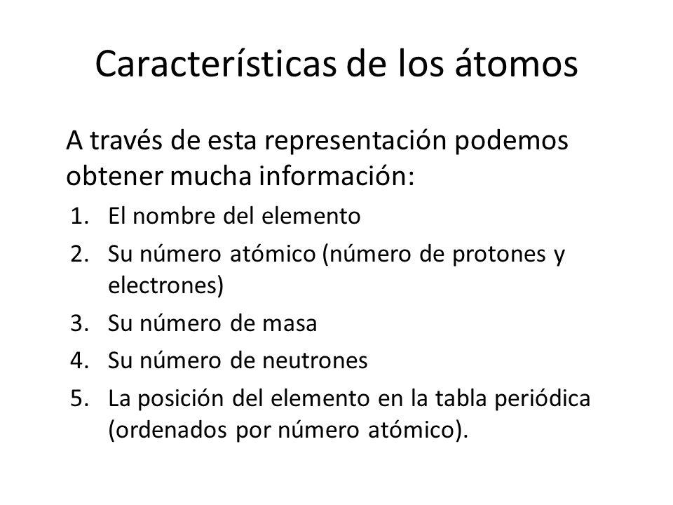 Características de los átomos A través de esta representación podemos obtener mucha información: 1.El nombre del elemento 2.Su número atómico (número