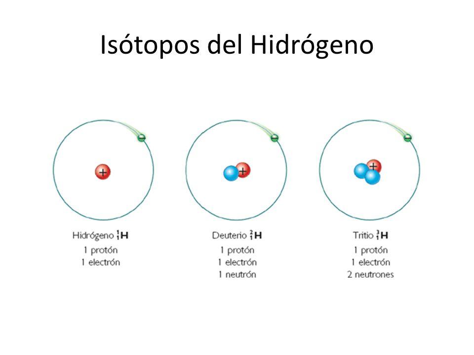 Isótopos del Hidrógeno