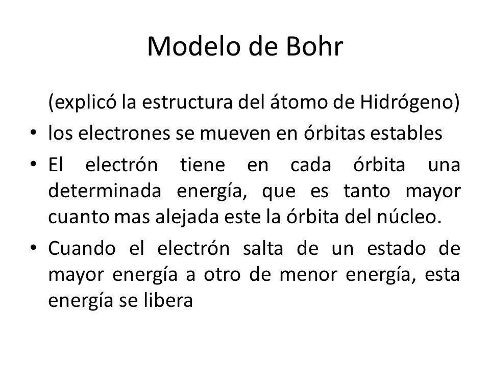 Modelo de Bohr (explicó la estructura del átomo de Hidrógeno) los electrones se mueven en órbitas estables El electrón tiene en cada órbita una determ