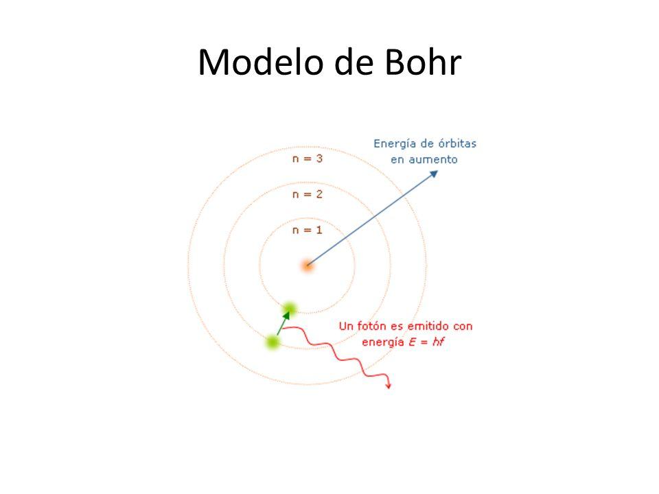 Modelo de Bohr
