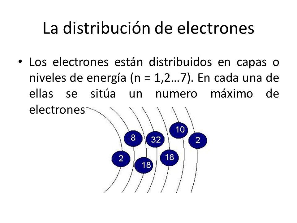La distribución de electrones Los electrones están distribuidos en capas o niveles de energía (n = 1,2…7). En cada una de ellas se sitúa un numero máx
