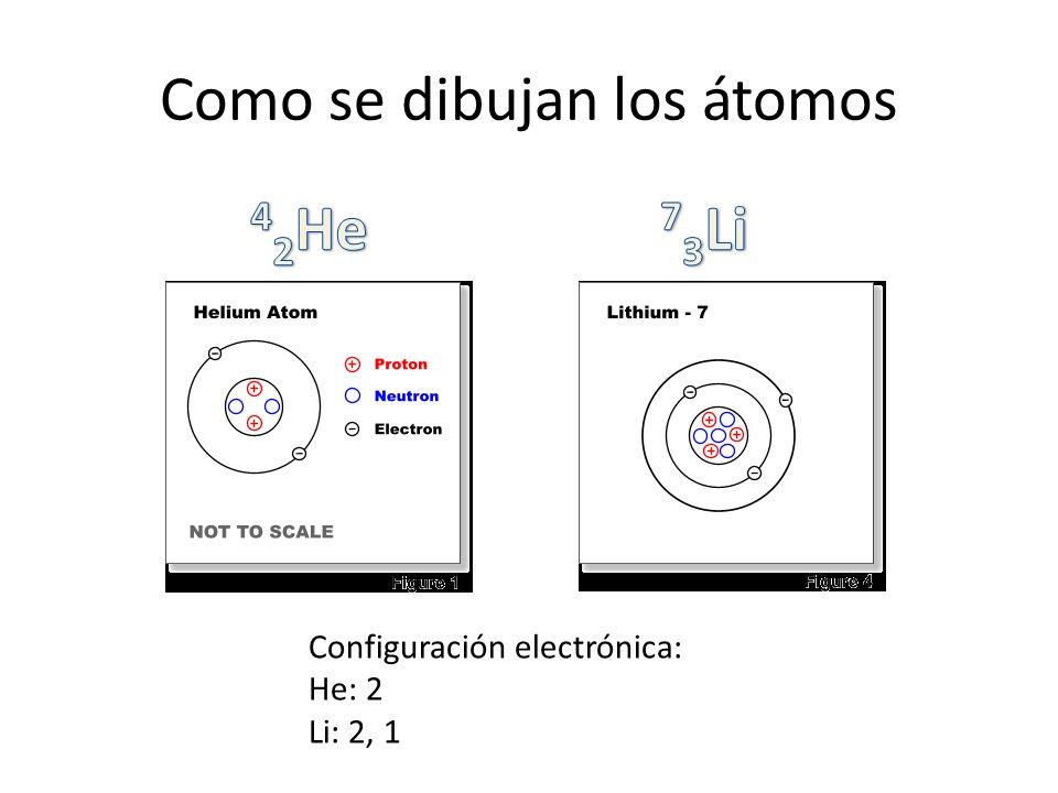 Como se dibujan los átomos Configuración electrónica: He: 2 Li: 2, 1