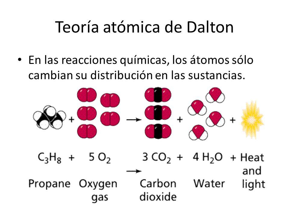 Teoría atómica de Dalton En las reacciones químicas, los átomos sólo cambian su distribución en las sustancias.