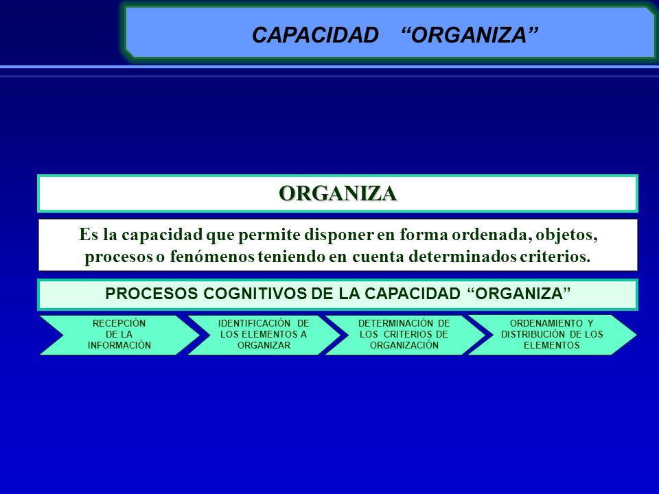 ORGANIZA Es la capacidad que permite disponer en forma ordenada, objetos, procesos o fenómenos teniendo en cuenta determinados criterios. CAPACIDAD OR