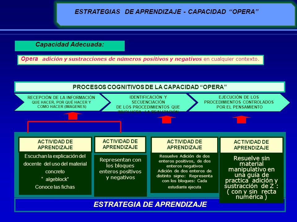 ESTRATEGIAS DE APRENDIZAJE - CAPACIDAD OPERA IDENTIFICACIÓN Y SECUENCIACIÓN DE LOS PROCEDIMIENTOS QUE INVOLUCRA LA REALIZACIÓN ESTRATEGIA DE APRENDIZA