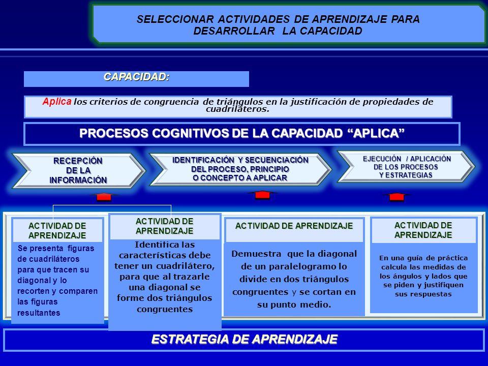 EJECUCIÓN / APLICACIÓN EJECUCIÓN / APLICACIÓN DE LOS PROCESOS Y ESTRATEGIAS ESTRATEGIA DE APRENDIZAJE Se presenta figuras de cuadriláteros para que tr