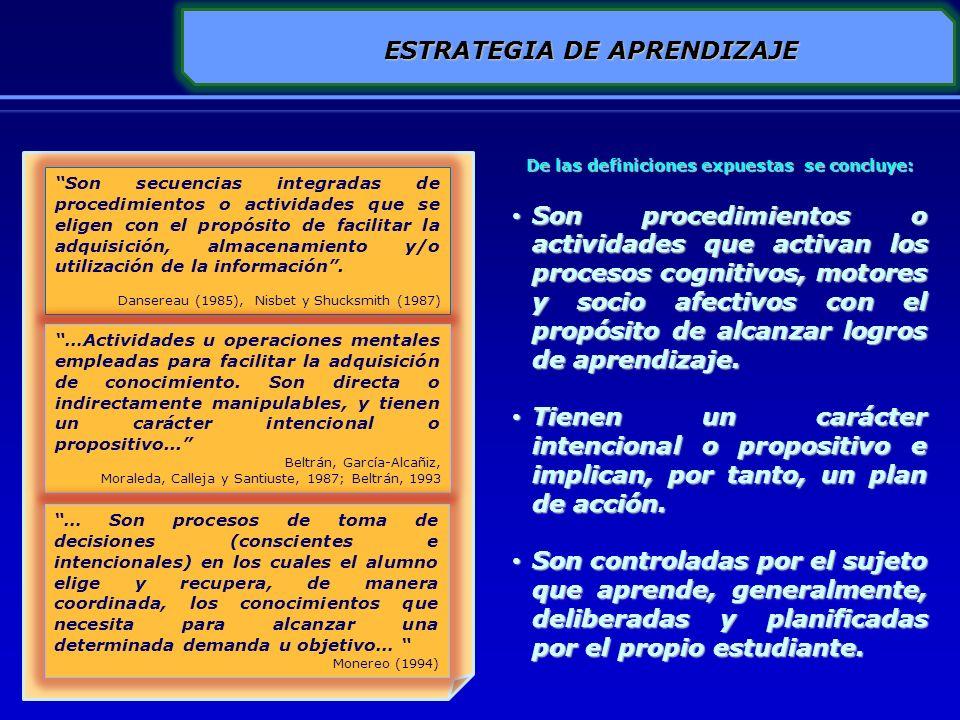 ESTRATEGIA DE APRENDIZAJE De las definiciones expuestas se concluye: Son procedimientos o actividades que activan los procesos cognitivos, motores y s