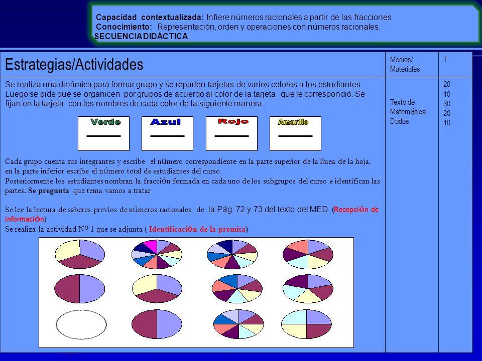 6 Estrategias/Actividades Medios/ Materiales T Se realiza una dinámica para formar grupo y se reparten tarjetas de varios colores a los estudiantes. L