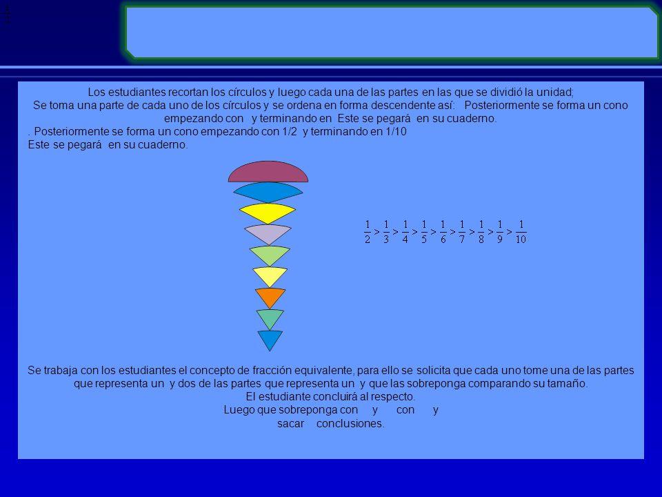 Los estudiantes recortan los círculos y luego cada una de las partes en las que se dividió la unidad; Se toma una parte de cada uno de los círculos y