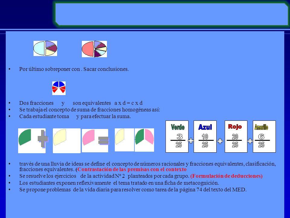 Por último sobreponer con. Sacar conclusiones. Dos fracciones y son equivalentes a x d = c x d Se trabaja el concepto de suma de fracciones homogéneas