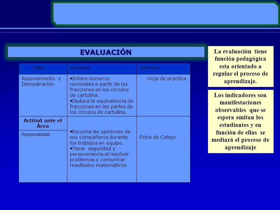 La evaluación tiene función pedagógica esta orientado a regular el proceso de aprendizaje. Los indicadores son manifestaciones observables que se espe
