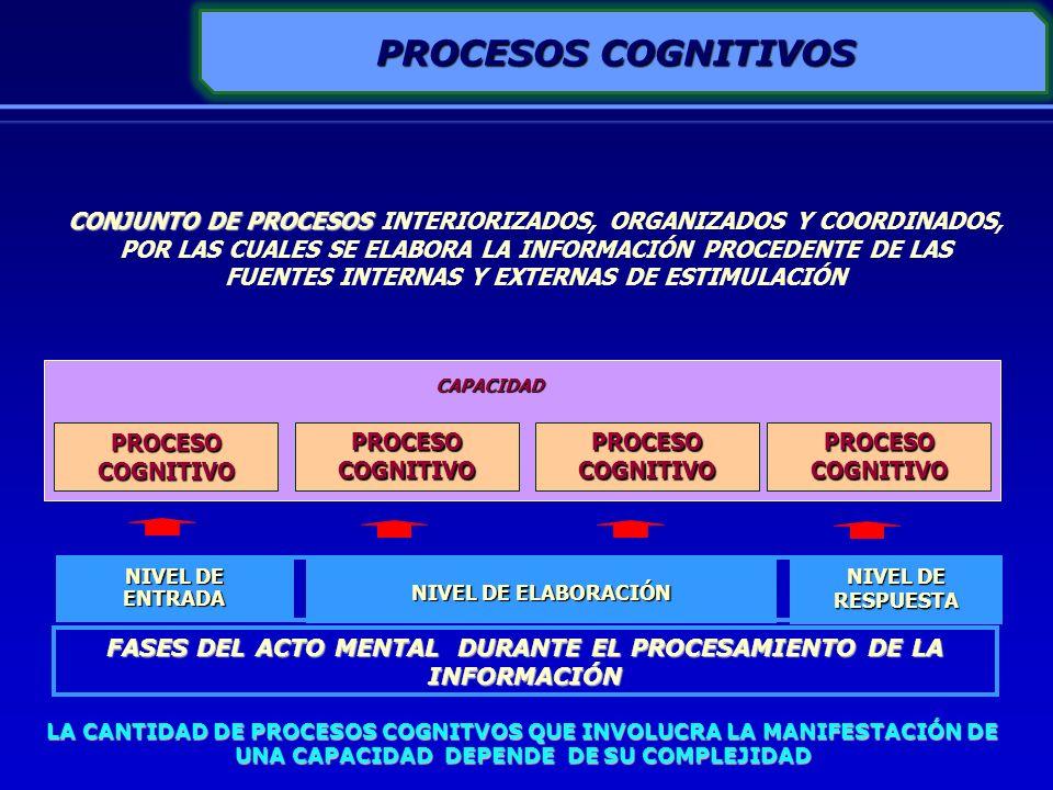 La evaluación tiene función pedagógica esta orientado a regular el proceso de aprendizaje.
