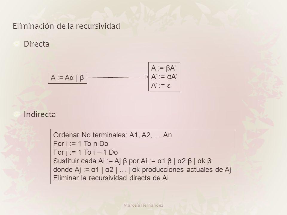 Eliminación de la recursividad Directa Indirecta Marcela Hernandez A := Aα | β A := βA A := αA A := ε Ordenar No terminales: A1, A2, … An For i := 1 T