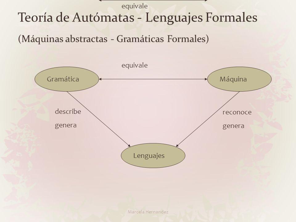 Teoría de Autómatas - Lenguajes Formales (Máquinas abstractas - Gramáticas Formales) equivale Gramática Lenguajes describe genera Máquina reconoce gen