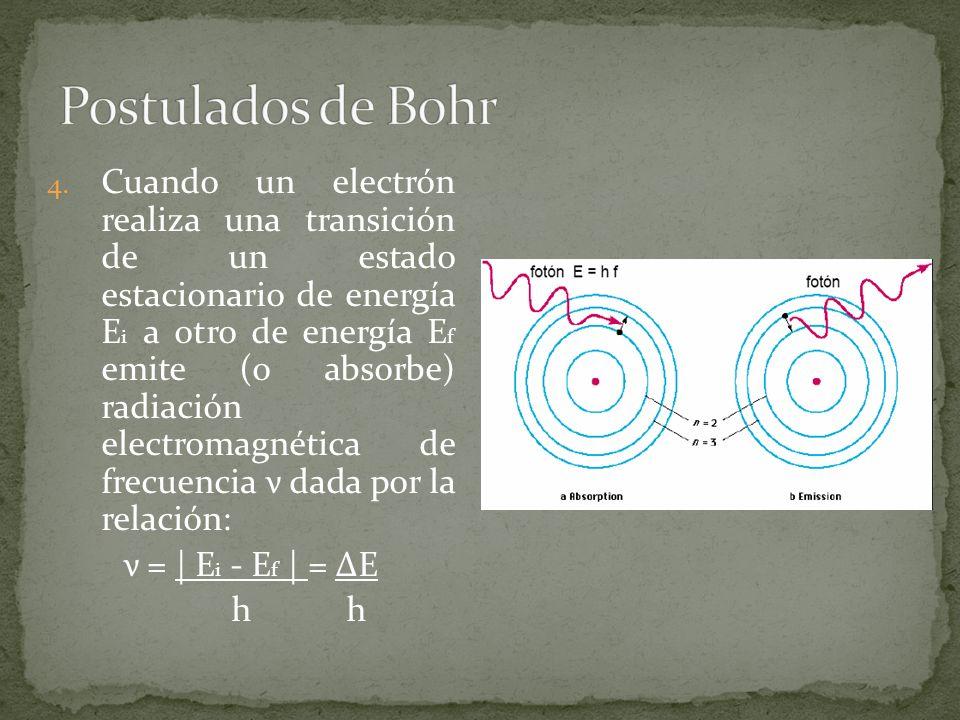 4. Cuando un electrón realiza una transición de un estado estacionario de energía E i a otro de energía E f emite (o absorbe) radiación electromagnéti