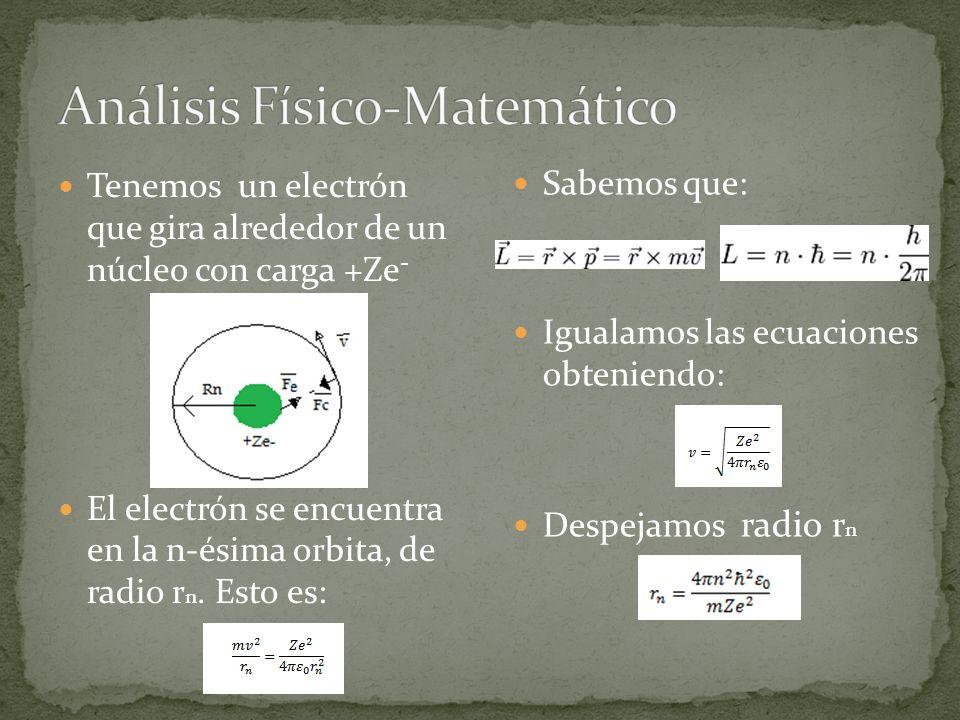 Tenemos un electrón que gira alrededor de un núcleo con carga +Ze - El electrón se encuentra en la n-ésima orbita, de radio r n. Esto es: Sabemos que: