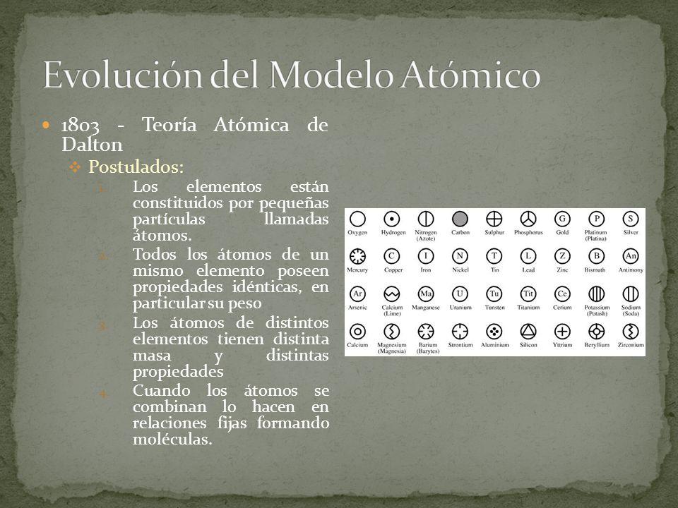 1898 - Modelo Atómico de Thomson Postulados 1.