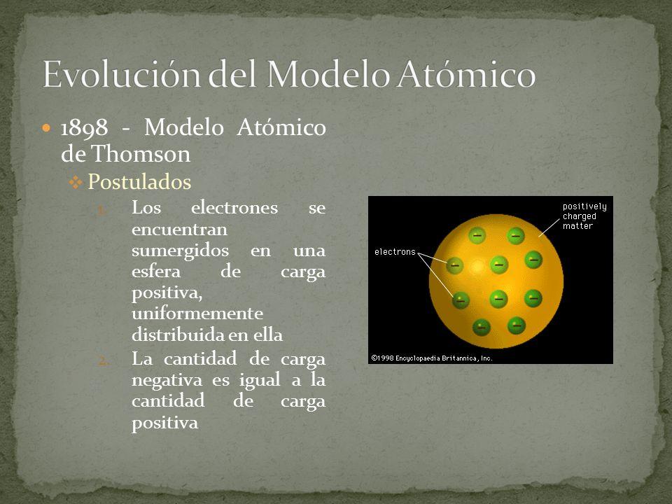 1898 - Modelo Atómico de Thomson Postulados 1. Los electrones se encuentran sumergidos en una esfera de carga positiva, uniformemente distribuida en e