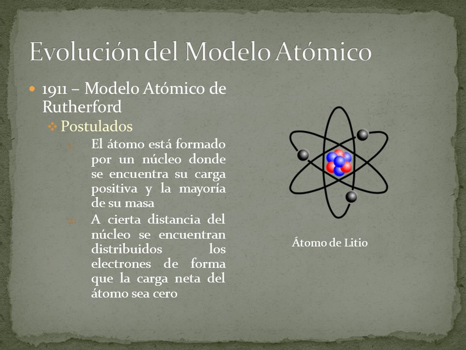 1911 – Modelo Atómico de Rutherford Postulados 1. El átomo está formado por un núcleo donde se encuentra su carga positiva y la mayoría de su masa 2.