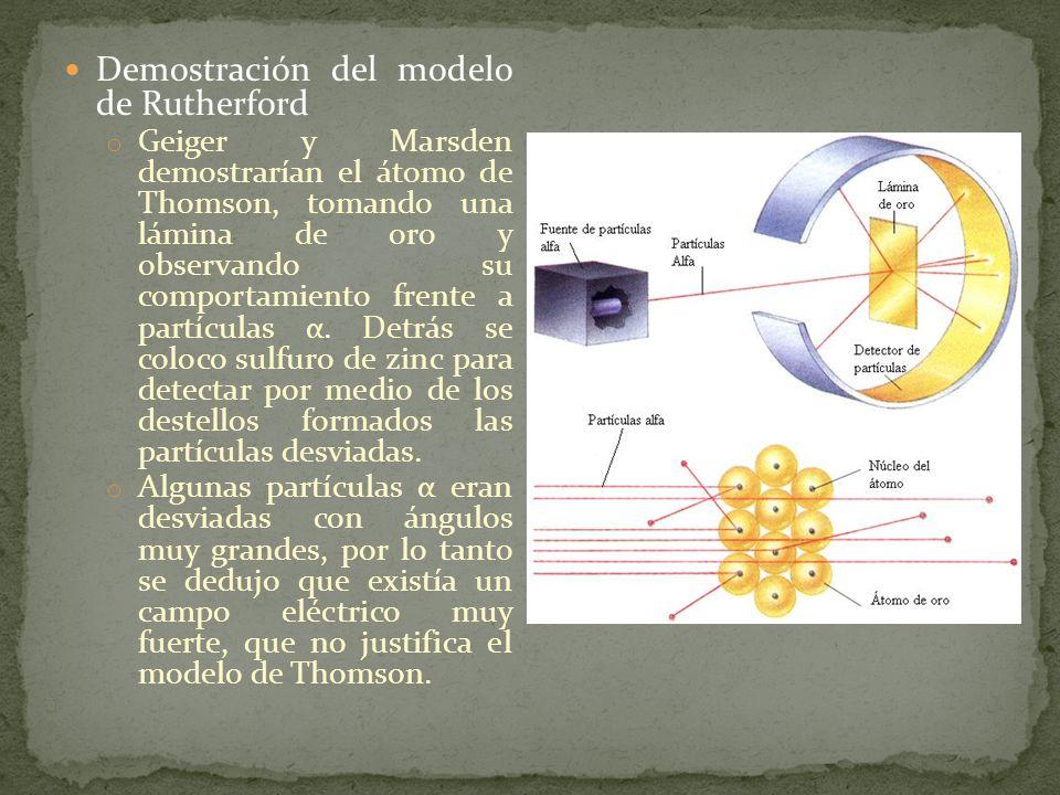 Demostración del modelo de Rutherford o Geiger y Marsden demostrarían el átomo de Thomson, tomando una lámina de oro y observando su comportamiento fr