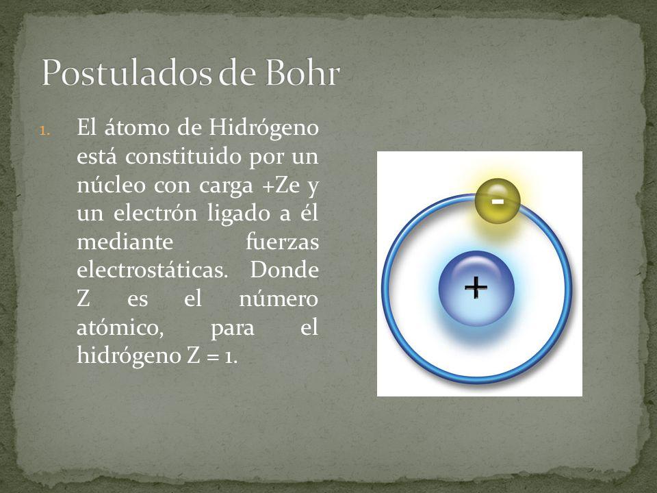 1. El átomo de Hidrógeno está constituido por un núcleo con carga +Ze y un electrón ligado a él mediante fuerzas electrostáticas. Donde Z es el número