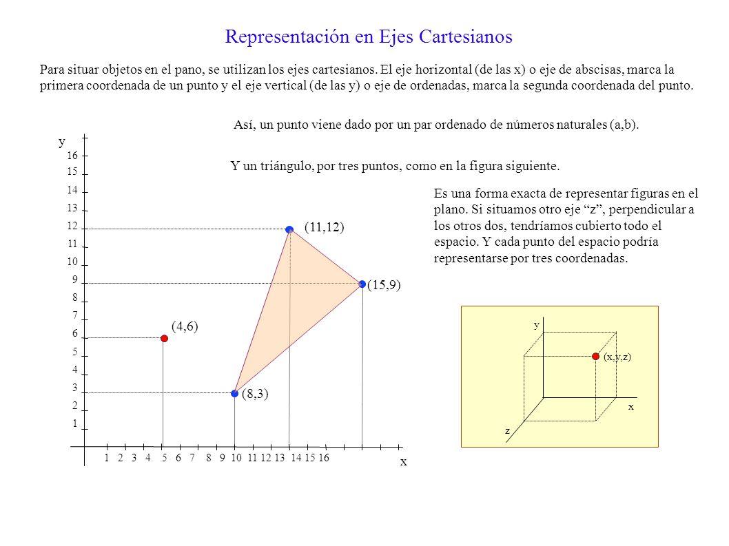 Dos dimensiones: el plano. Posiciones relativas de dos rectas en el plano. Según Euclides, una superficie es lo que sólo tiene longitud y anchura. Si