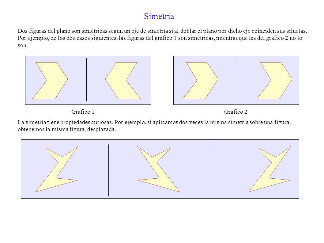 Representación en Ejes Cartesianos Para situar objetos en el pano, se utilizan los ejes cartesianos. El eje horizontal (de las x) o eje de abscisas, m