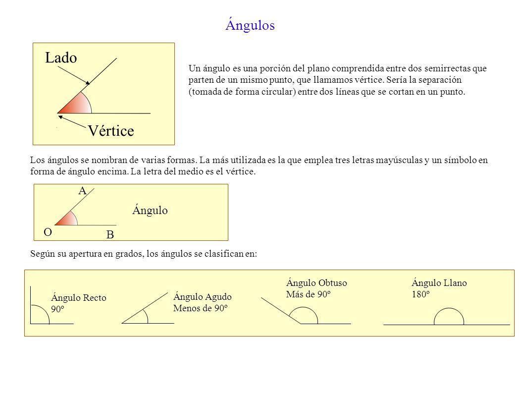 Simetría Dos figuras del plano son simétricas según un eje de simetría si al doblar el plano por dicho eje coinciden sus siluetas. Por ejemplo, de los