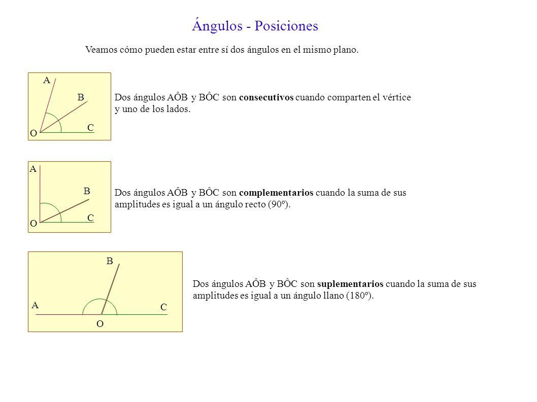 Ángulos Un ángulo es una porción del plano comprendida entre dos semirrectas que parten de un mismo punto, que llamamos vértice. Sería la separación (