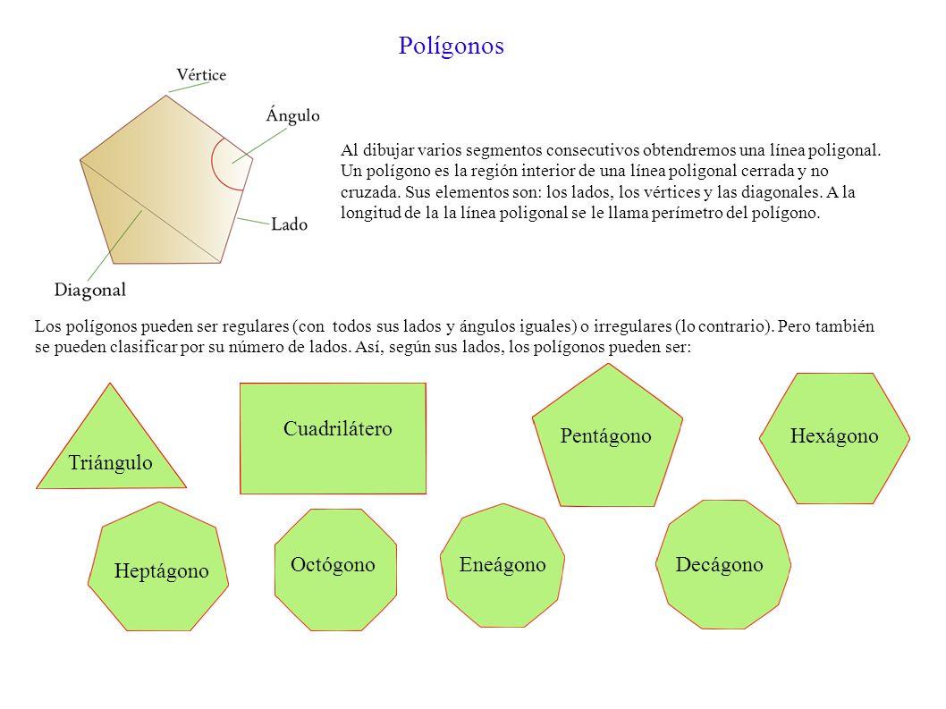 Ángulos - Posiciones Veamos cómo pueden estar entre sí dos ángulos en el mismo plano. Dos ángulos AÔB y BÔC son consecutivos cuando comparten el vérti
