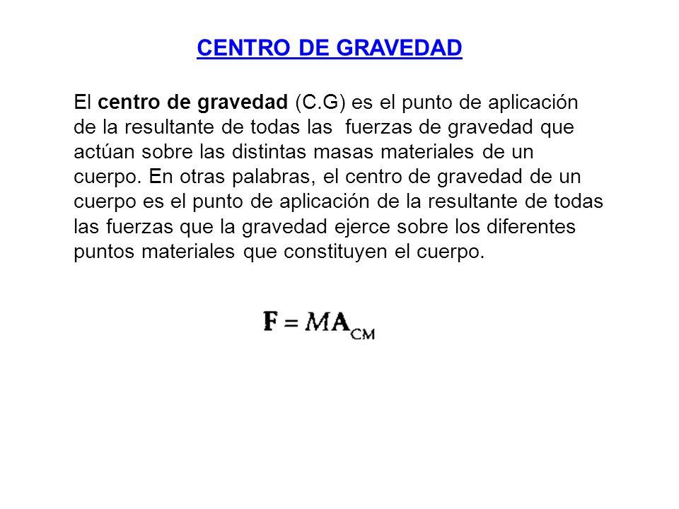 El centro de gravedad (C.G) es el punto de aplicación de la resultante de todas las fuerzas de gravedad que actúan sobre las distintas masas materiale