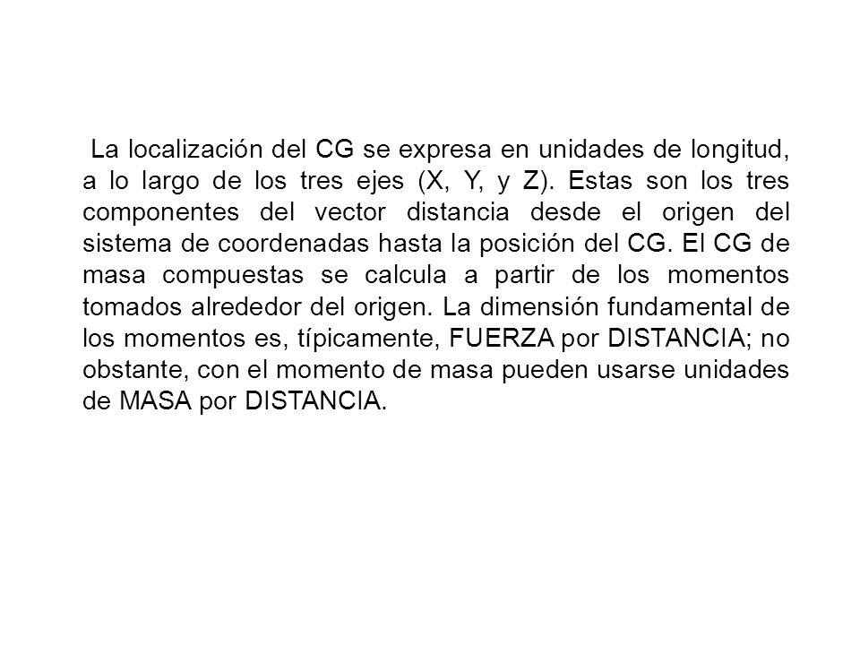La localización del CG se expresa en unidades de longitud, a lo largo de los tres ejes (X, Y, y Z). Estas son los tres componentes del vector distanci