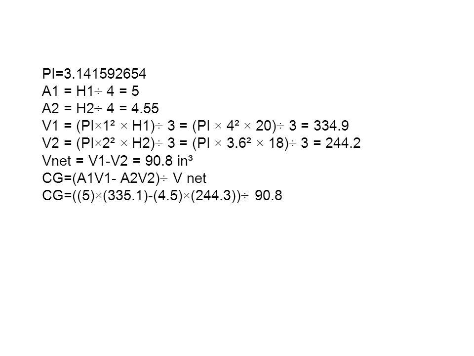 PI=3.141592654 A1 = H1÷ 4 = 5 A2 = H2÷ 4 = 4.55 V1 = (PI×1² × H1)÷ 3 = (PI × 4² × 20)÷ 3 = 334.9 V2 = (PI×2² × H2)÷ 3 = (PI × 3.6² × 18)÷ 3 = 244.2 Vn