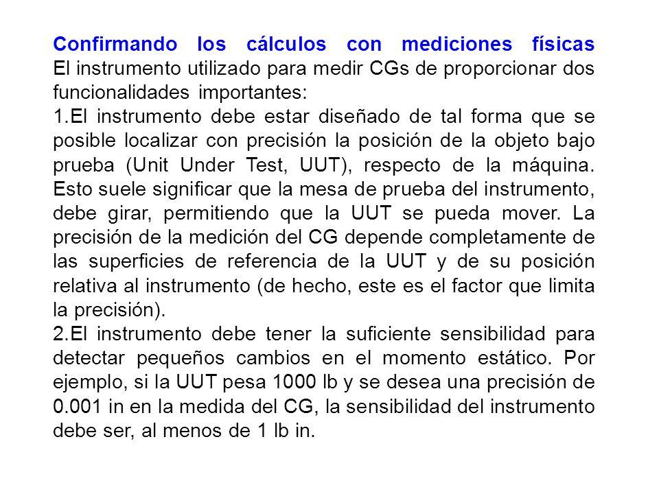 Confirmando los cálculos con mediciones físicas El instrumento utilizado para medir CGs de proporcionar dos funcionalidades importantes: 1.El instrume