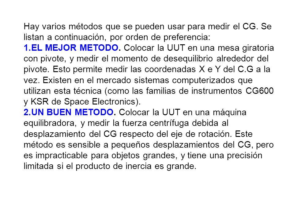 Hay varios métodos que se pueden usar para medir el CG. Se listan a continuación, por orden de preferencia: 1.EL MEJOR METODO. Colocar la UUT en una m