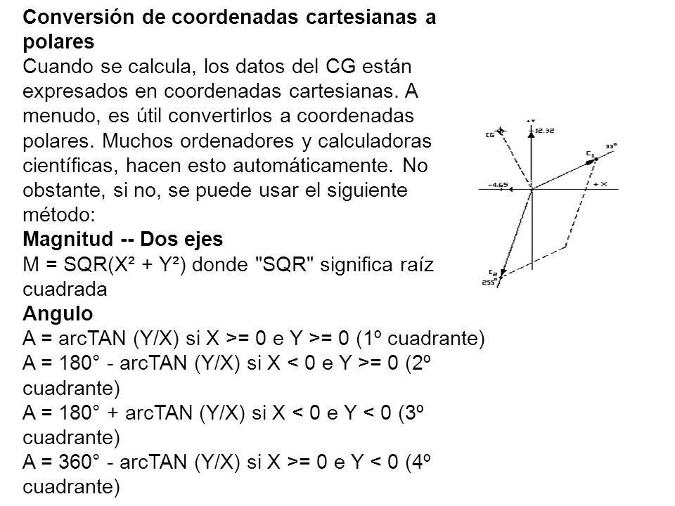 Conversión de coordenadas cartesianas a polares Cuando se calcula, los datos del CG están expresados en coordenadas cartesianas. A menudo, es útil con