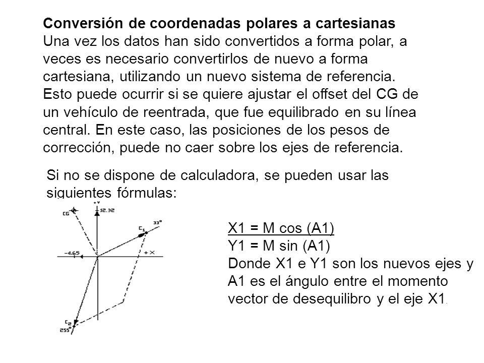 Conversión de coordenadas polares a cartesianas Una vez los datos han sido convertidos a forma polar, a veces es necesario convertirlos de nuevo a for