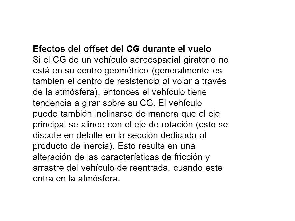 Efectos del offset del CG durante el vuelo Si el CG de un vehículo aeroespacial giratorio no está en su centro geométrico (generalmente es también el
