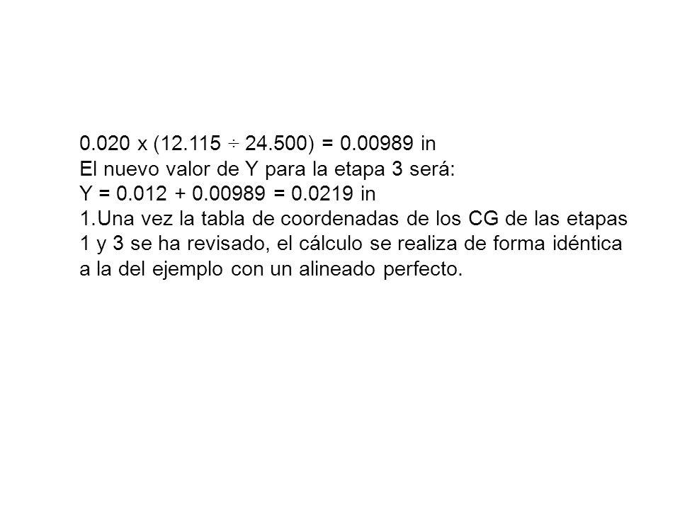 0.020 x (12.115 ÷ 24.500) = 0.00989 in El nuevo valor de Y para la etapa 3 será: Y = 0.012 + 0.00989 = 0.0219 in 1.Una vez la tabla de coordenadas de
